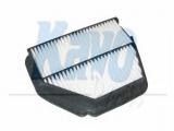 Воздушный фильтр  Фильтр воздушный CHEVROLET CAPTIVA 2.0/2.4 06-  Высота [мм]: 48 Длина [мм]: 283 Ширина (мм): 225