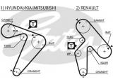 Ремень ГРМ  Ремень ГРМ MITSUBISHI / HYUNDAI 2.5 98-/ RENAULT 2.2 93-01 (163x2  Число зубцов: 163 Ширина (мм): 25,4 Номер рекомендуемого специального инструмента: STT-1