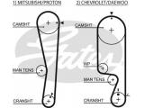 Ремень ГРМ  Ремень ГРМ MITSUBISHI 1.3-1.6 03-06 (109x25)  Число зубцов: 109 Ширина (мм): 25