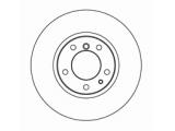 Тормозной диск  Диск тормозной BMW E34 518-525TDS 88-97 передний не вент.  Диаметр [мм]: 302 Высота [мм]: 76 Тип тормозного диска: полный Толщина тормозного диска (мм): 12,0 Минимальная толщина [мм]: 10 Диаметр центрирования [мм]: 79 Число отверстий в диске колеса: 5